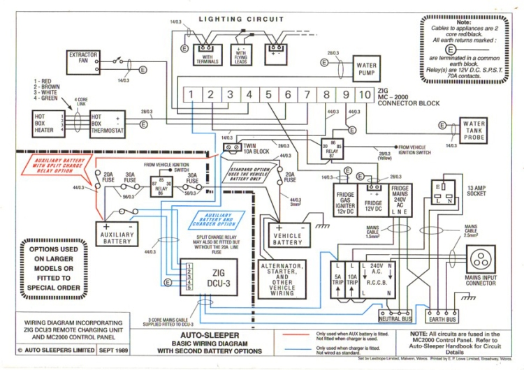 MC-2000 Wiring Diagram with DCU-3