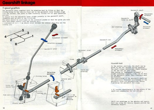 5 Speed Gear Linkage Diagram