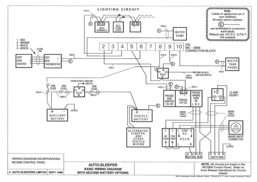 Zig MC-2000 Wiring Diagram (no DCU-3)