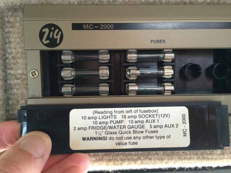 Fuse panel labelling