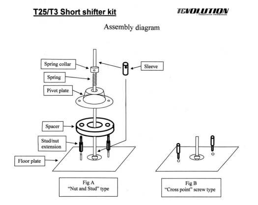 short-shift-kit-diagram