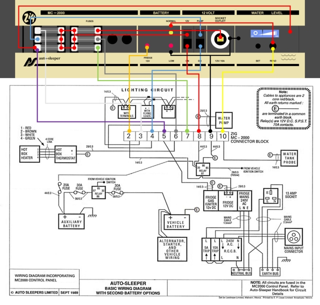 Zig MC-2000 Wiring – VW T25 – Sir Adventure