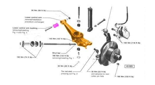 Lower Control Arm Bush Replacement – VW T25